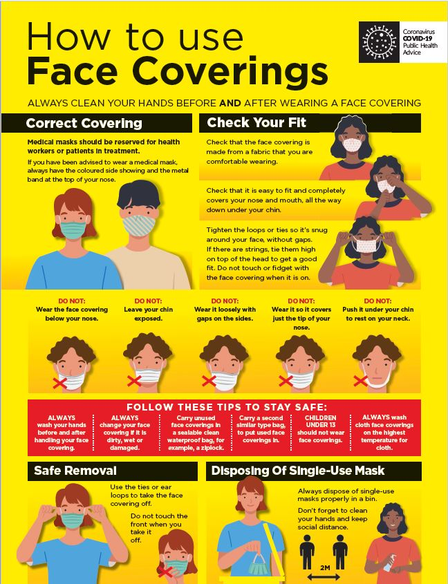 How to use face coverings.JPG